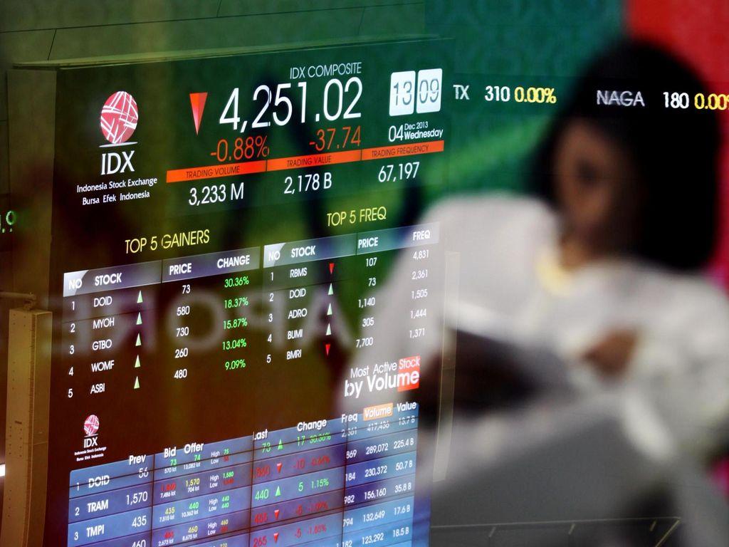 Roller Coaster IHSG yang Bikin Investor Deg-degan