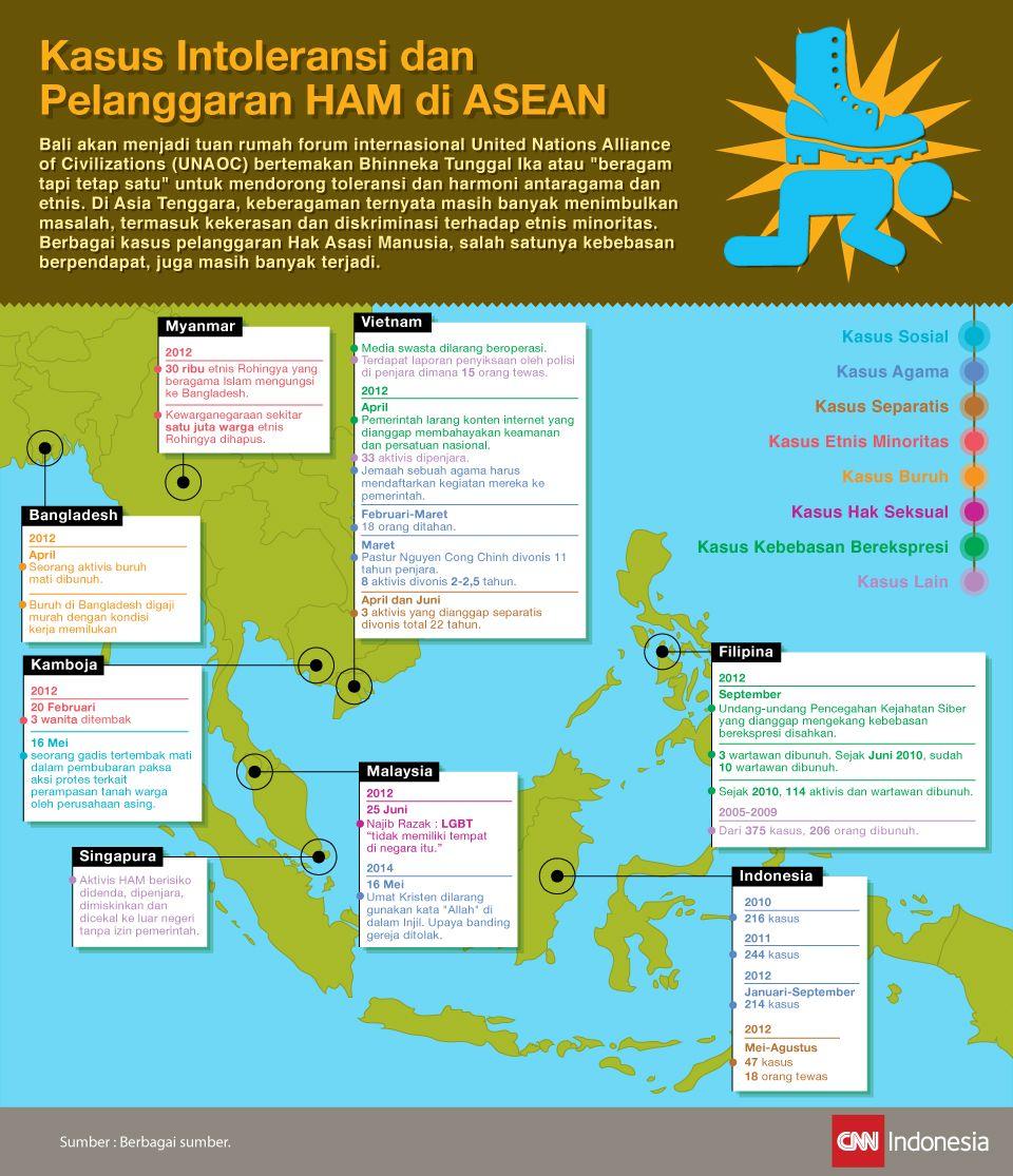 Infografis yang menerangkan tentang berbagai kasus pelanggaran HAM di Asia Tenggara.