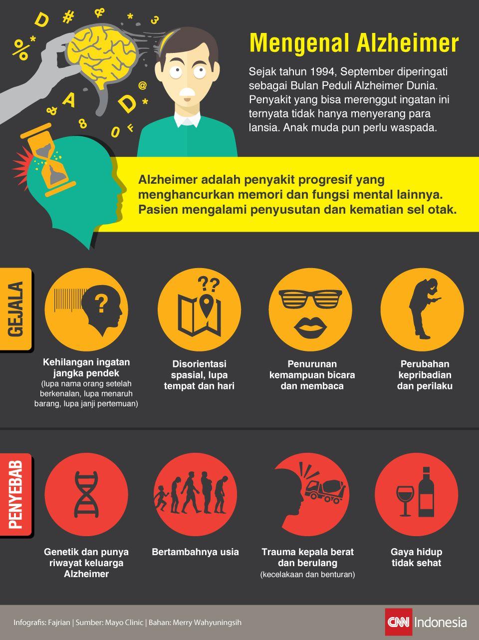 Gejala dan penyebab penyakit Alzheimer dalam infografis