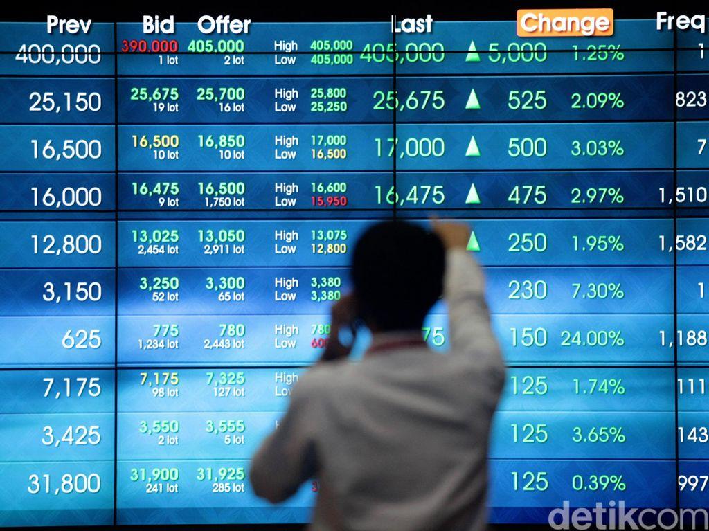 Adhi Karya Siapkan Rp 100 Miliar Buat Buyback Saham