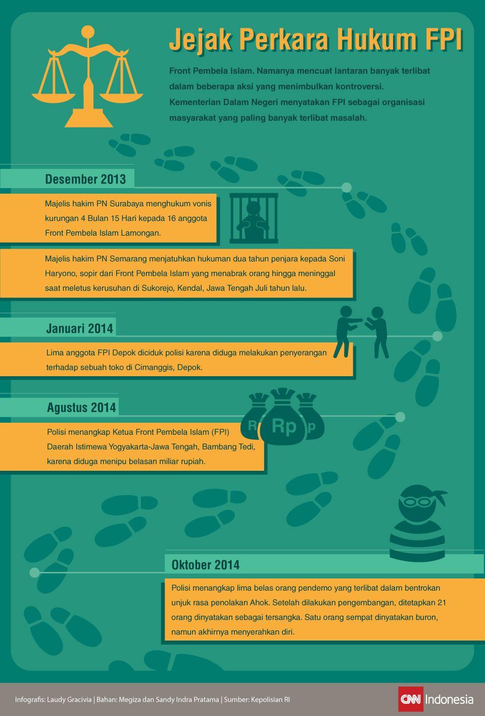 Infografis mengenai jejak hukum yang dibuat oleh FPI