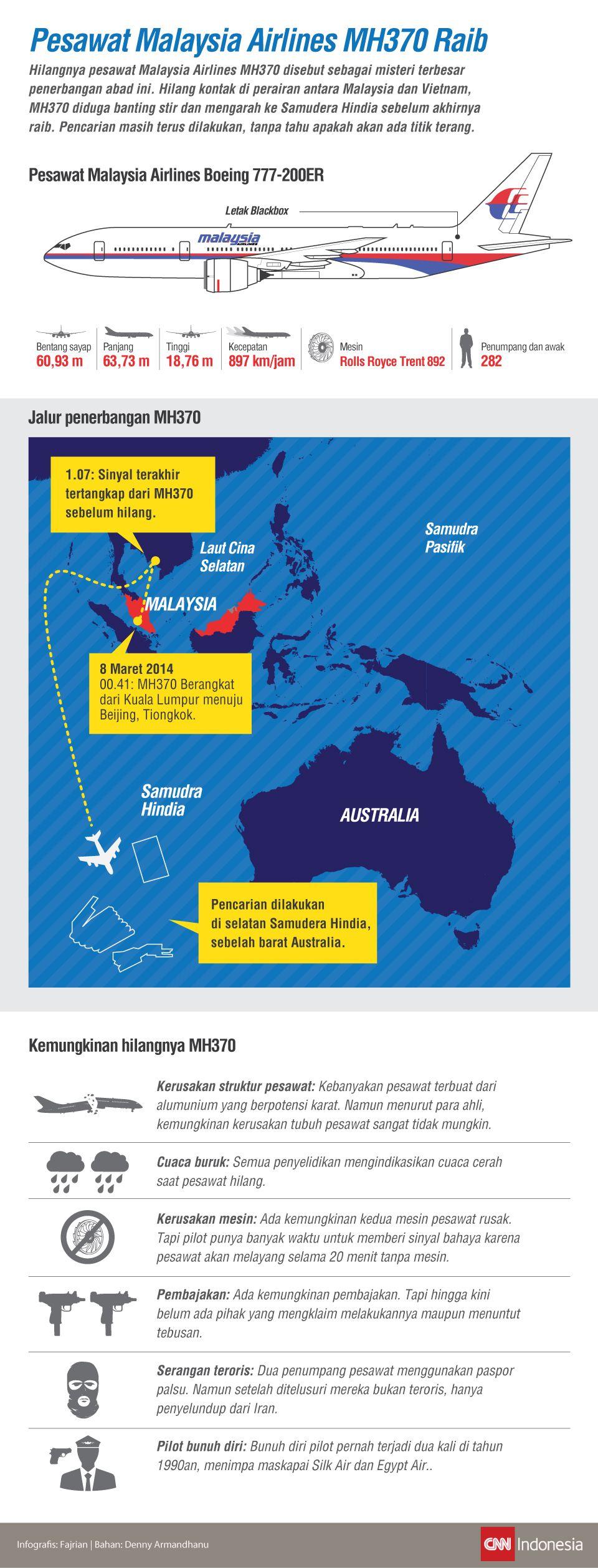 Infografis Malaysia Airlines MH370 Raib