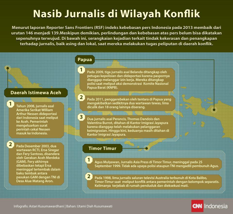 Infografis mengenai nasib jurnalis di wilayah konflik.