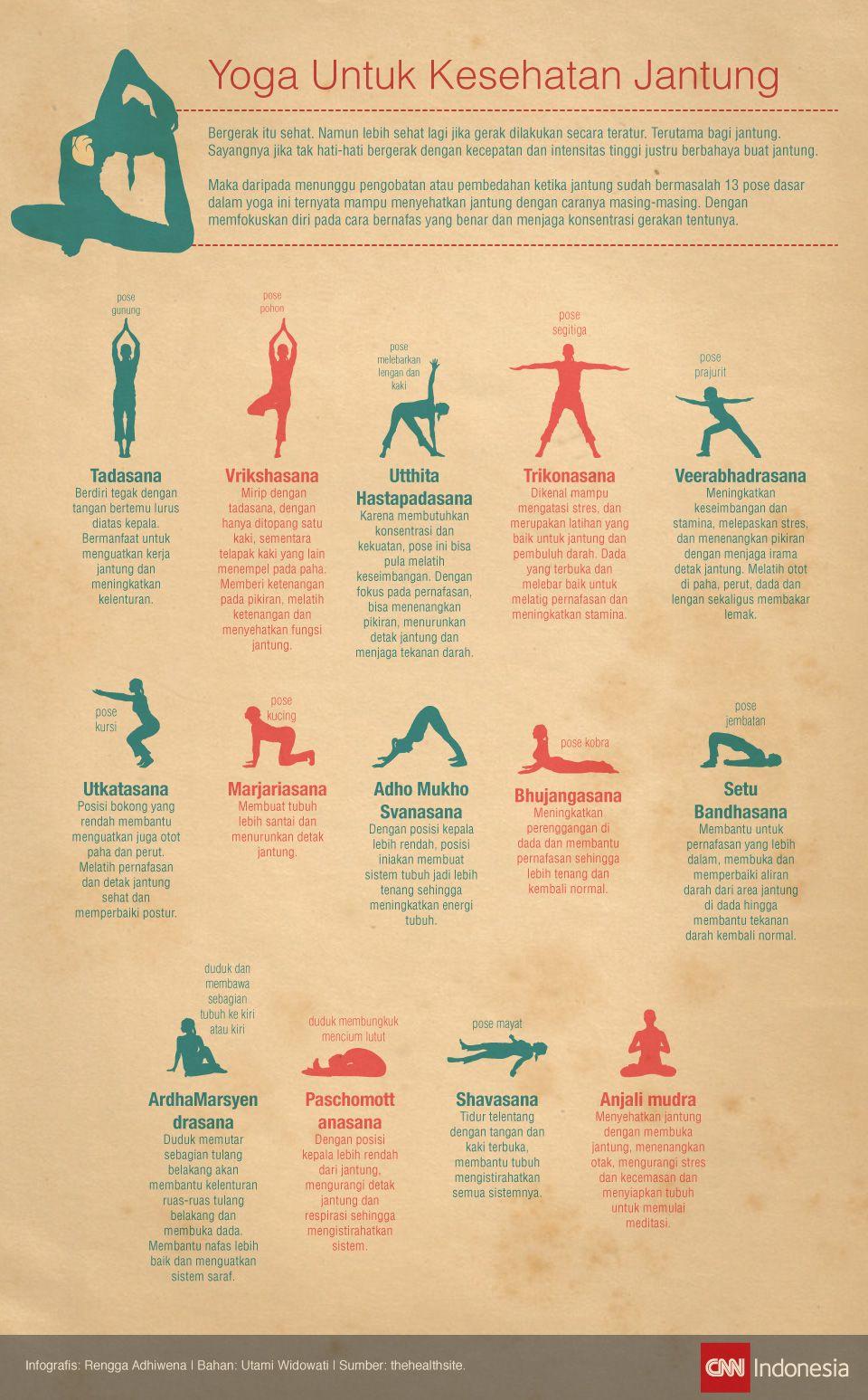 Infografis_Yoga