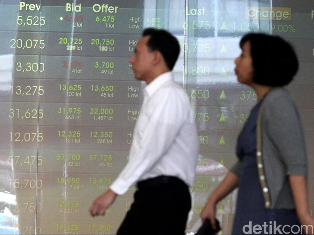 Dolar AS Melemah, IHSG Ditutup Positif ke Level 6.061