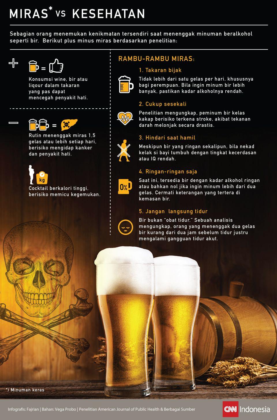 Infografis MIRAS vs Kesehatan