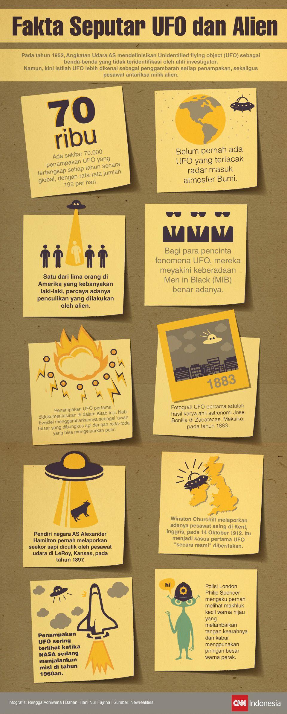Infografis_UFO