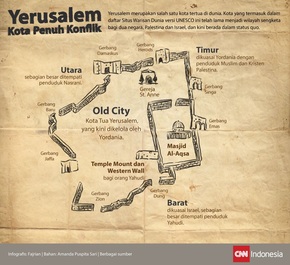 Infografis Yerusalem Kota Penuh konflik