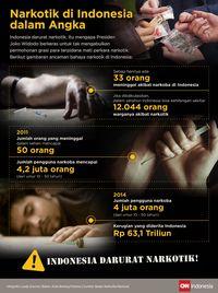 Polisi Tangkap Fotografer Jerry Aurum Terkait Narkoba
