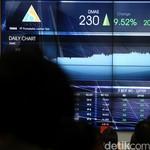 Kucurkan Pinjaman ke Broker Efek, PEI Siapkan Rp 4 Triliun