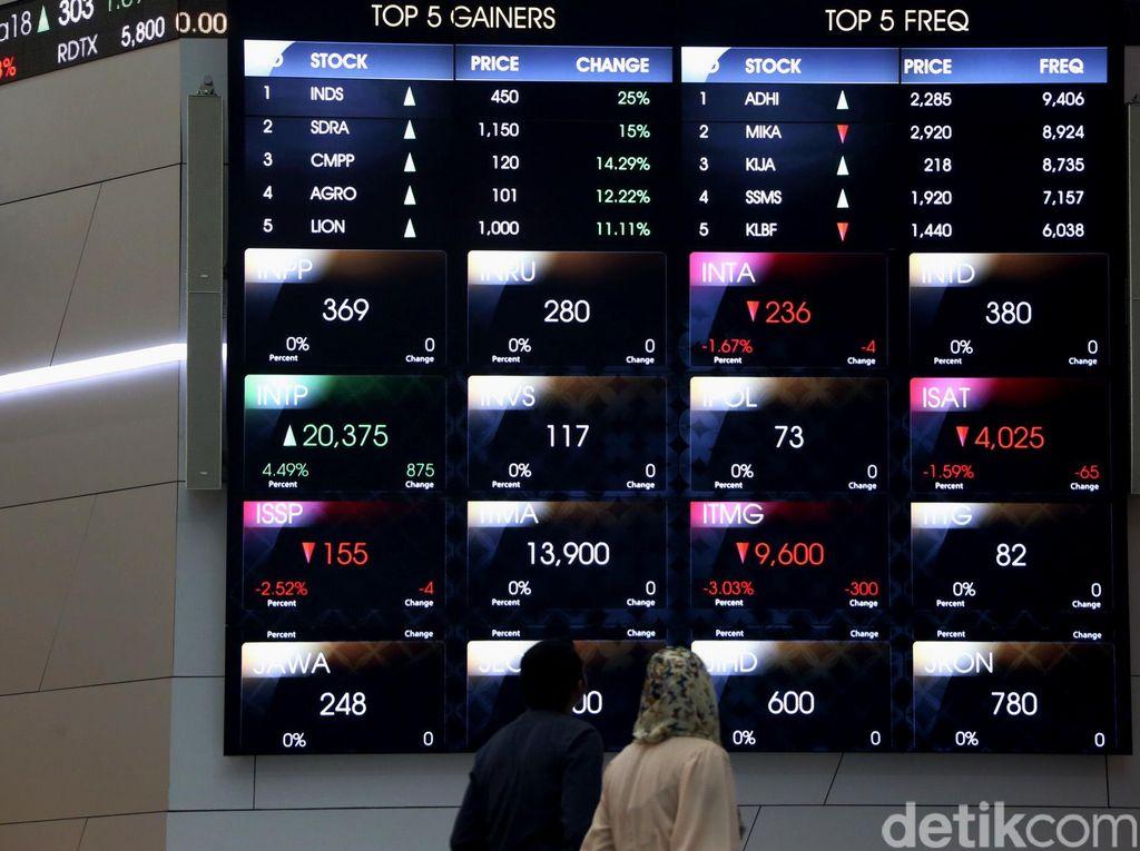 Bursa Asia Merah, IHSG Ikut Tekor 1,82%