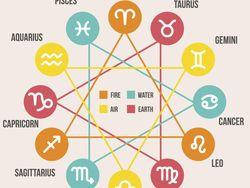 Ramalan Zodiak Hari Ini: Aries Ada Kesempatan Bagus, Pisces Terus Berjalan