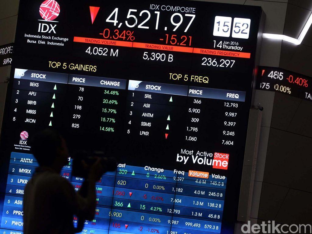 OSO Securities: IHSG Masih Lanjutkan Tren Negatif