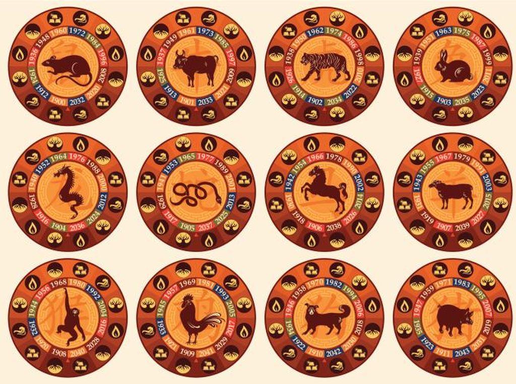 Prediksi Peruntungan 12 Shio di Tahun Monyet Api (Bag. 2)