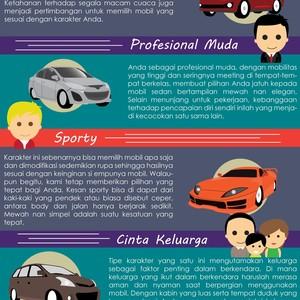 Memilih Mobil Sesuai Karakter Anda