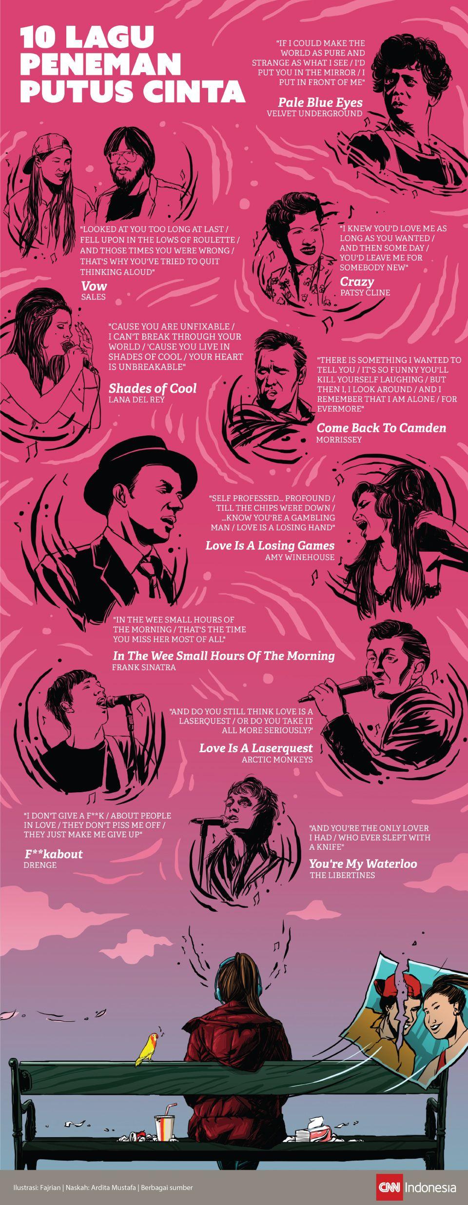 Infografis 10 Lagu Peneman Putus Cinta