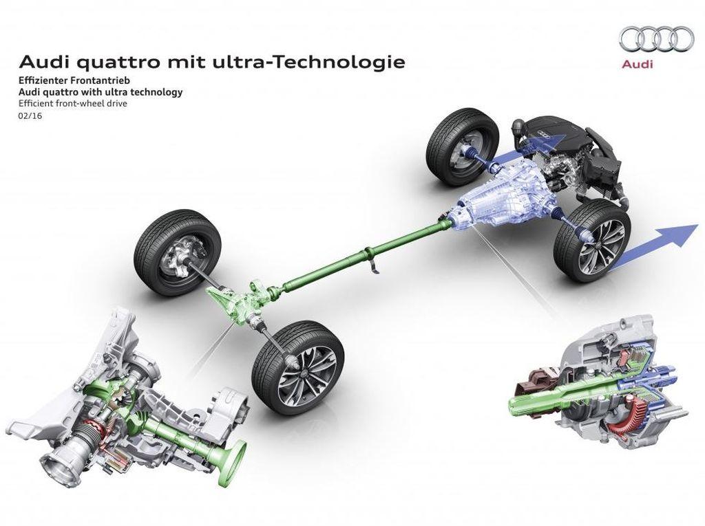 Ini Wujud Audi New Quattro