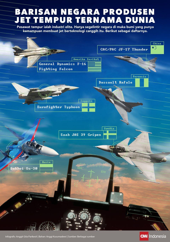 Infografis Barisan Negara Produsen Jet Tempur Ternama Dunia