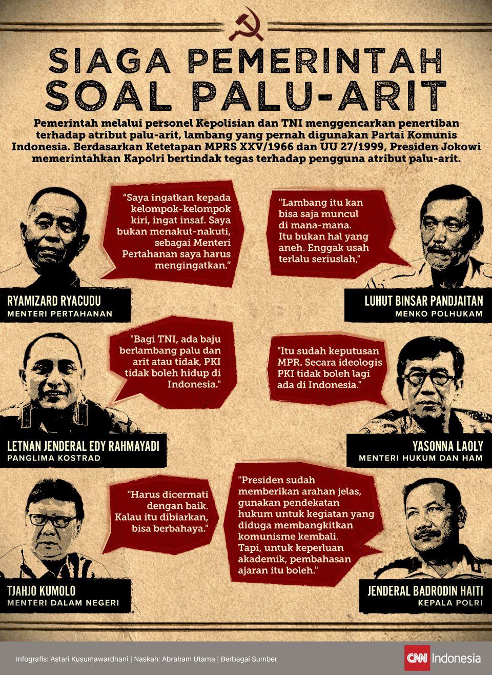 Infografis Siaga Pemerintah soal Palu-Arit