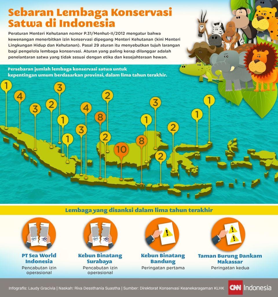Infografis Sebaran Lembaga Konservasi Satwa