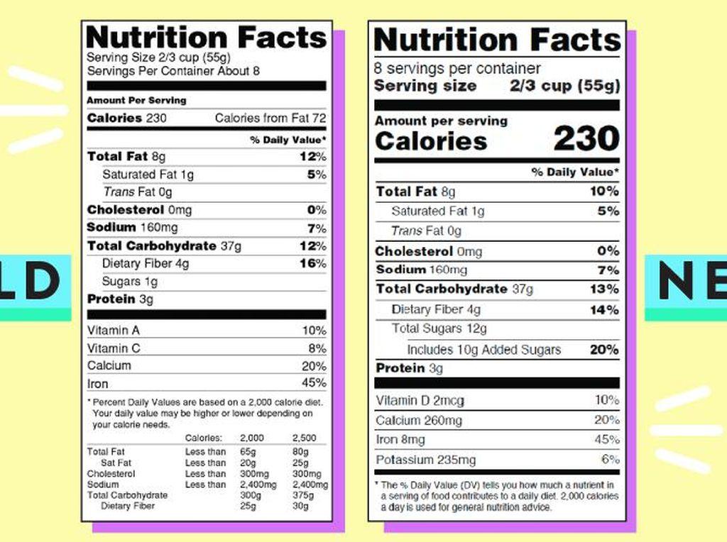 Ini 5 Perubahan Fakta Nutrisi pada Label Makanan di Amerika