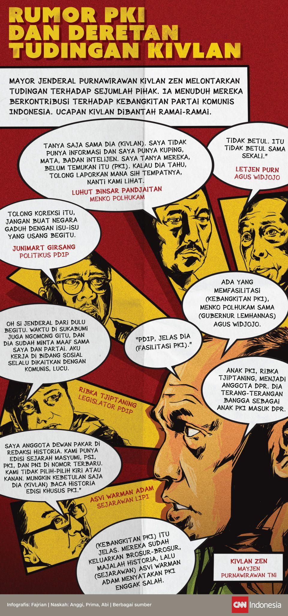Infografis Rumor PKI dan Deretan Tudingan Kivlan