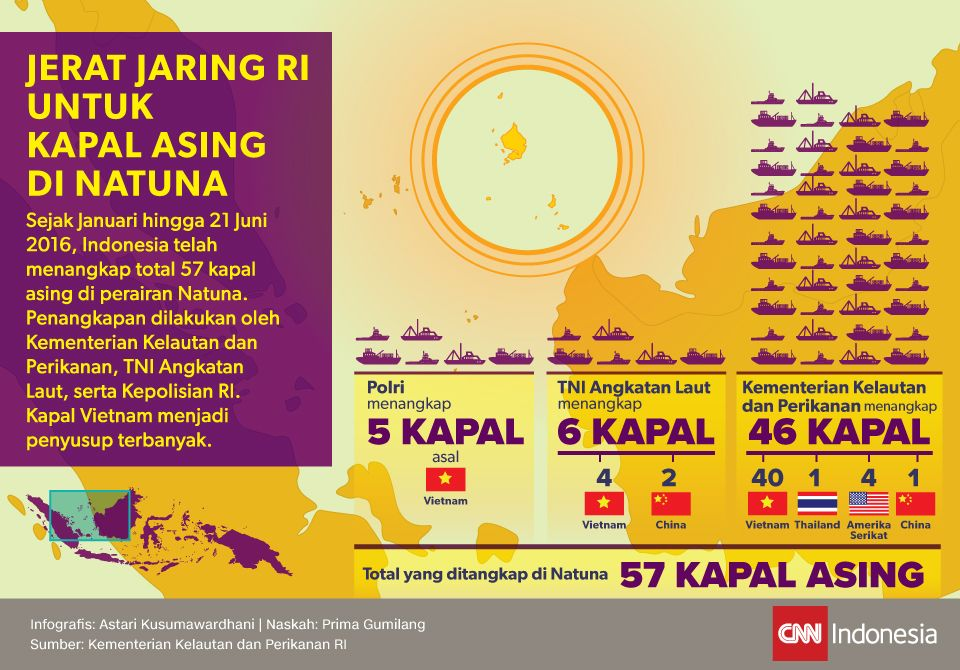 Infografis Jerat Jaring RI untuk Kapal Asing di Natuna