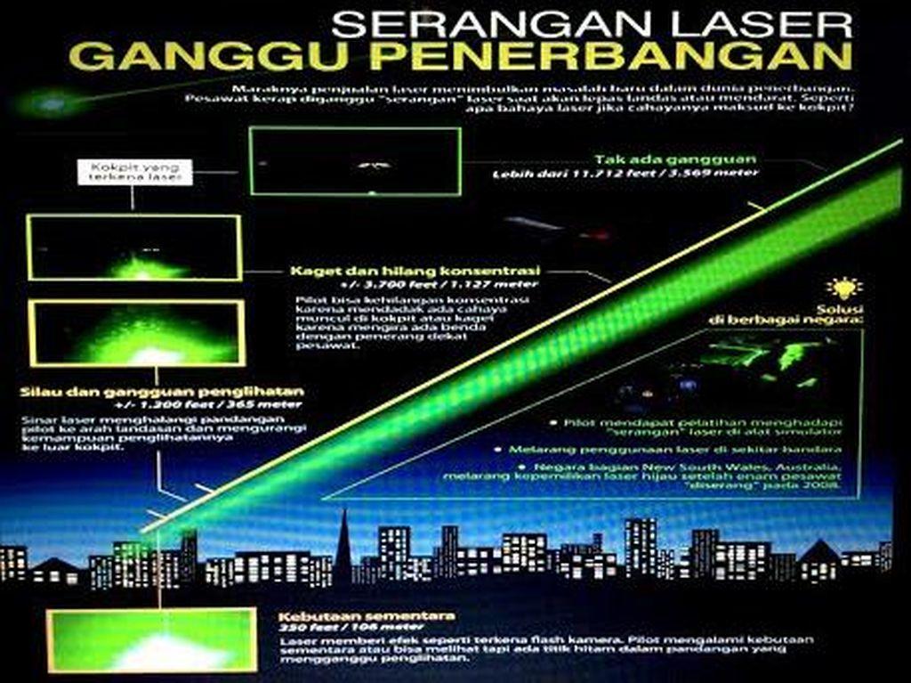 Sinar Laser Ganggu Penerbangan Malam Bandara Abdulrachman Saleh