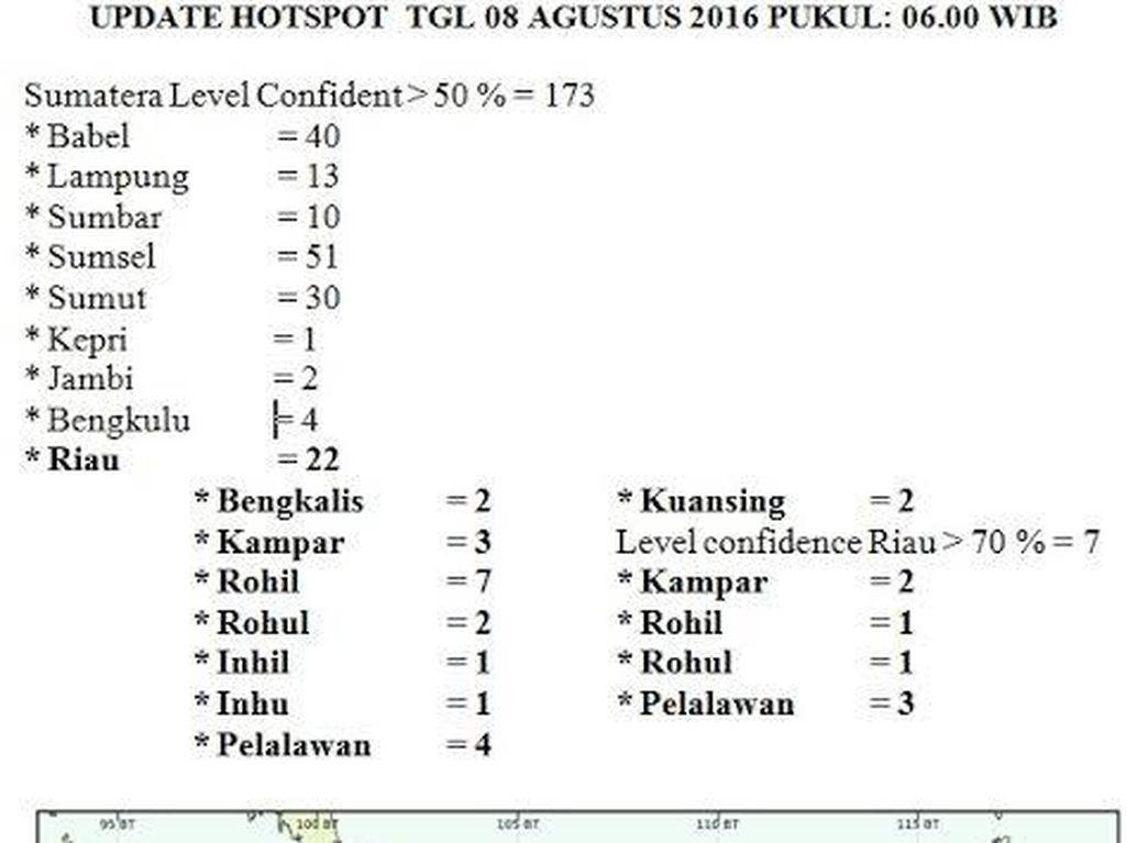 Awas! Kawasan Sumatera Mulai Rawan Kabut Asap