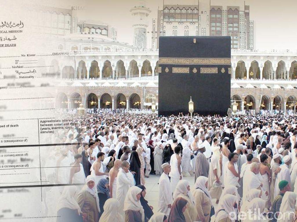 2 Skenario Jika Haji 2020 Tetap Digelar, Salah Satunya Pembatasan Kuota