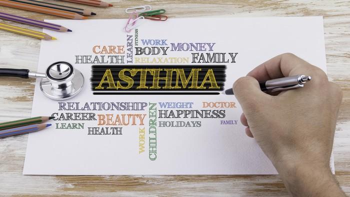 Sering makan fast food seperti burger, ayam goreng, pizza dan sebagainya? Studi menyebut konsumsi makanan-makanan tersebut bisa meningkatkan risiko asma. Foto: Thinkstock