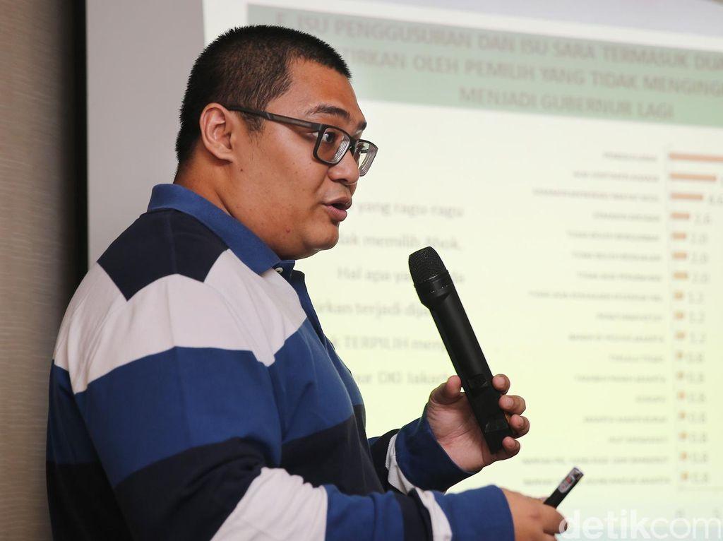Median Jawab Tuduhan Giring Opini Publik di Survei Ganti Jokowi