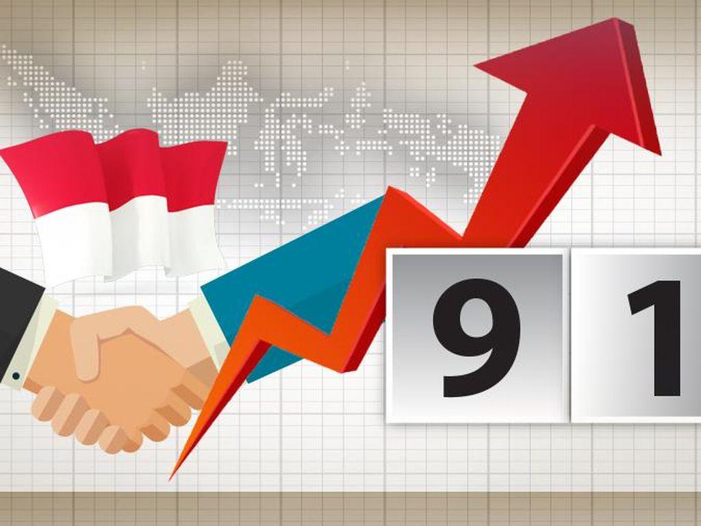 Strategi Ekonomi 2020: Berhati-Hati Sambil Wujudkan Kemudahan Bisnis