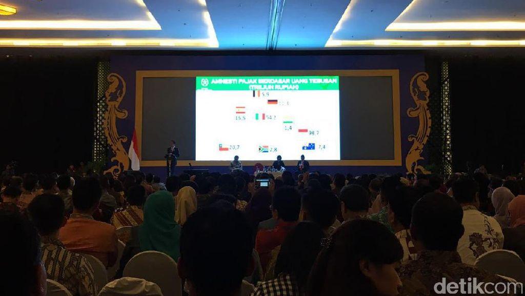 Ajak WNI Bawa Pulang Uang ke RI, Jokowi: untuk Bangun Pelabuhan Hingga Tol
