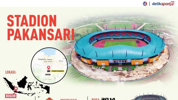 Infografis Stadion Pakansari