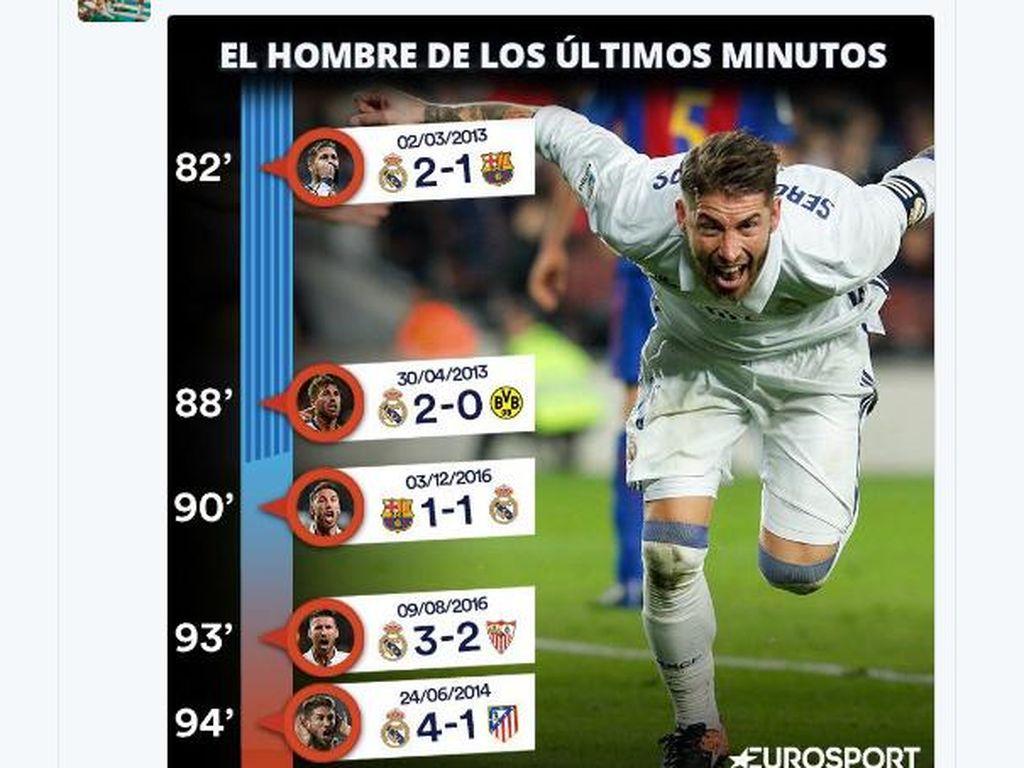 Selamatkan Madrid, Sergio Ramos Dipuja di Dunia Maya