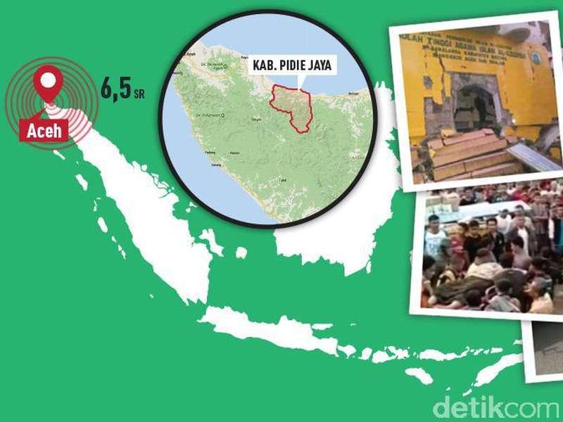 Korban Tewas Gempa Aceh Jadi 101 Orang