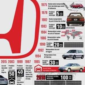 Kiprah 53 Tahun Honda dalam Gambar