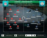Manchester City Akan Kesulitan Hadapi Liverpool di Anfield