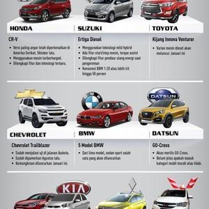 Mobil Baru Tahun 2017