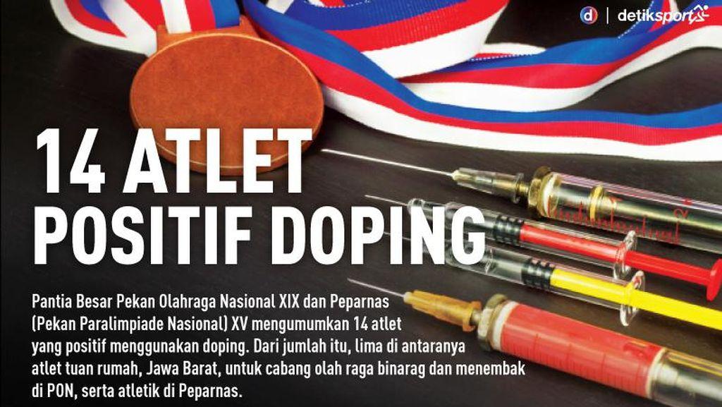 LADI Akan Gelar Rapat dengan Cabor soal Sosialisasi Doping