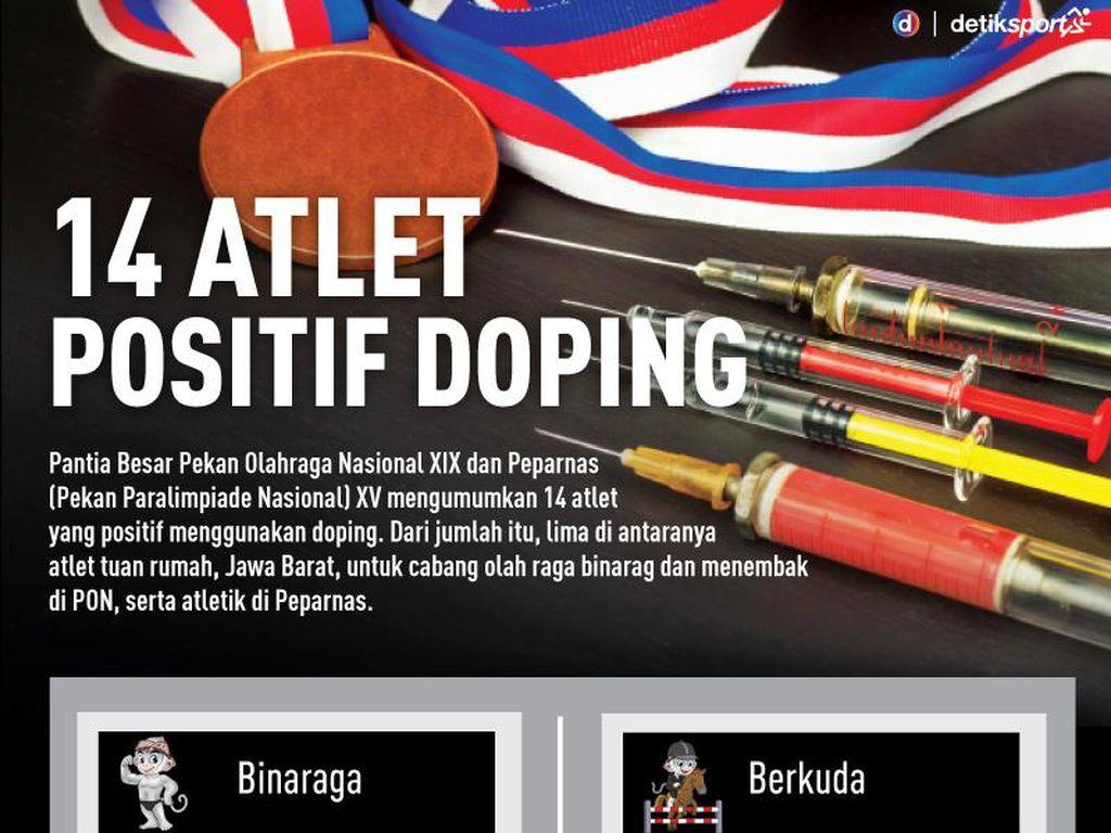 Mereka yang Tersandung Doping di PON 2016 Jabar