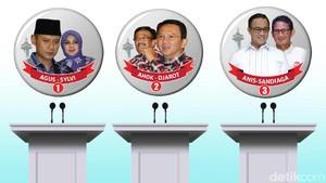 Kisah Cagub Jakarta di Jembatan Cinta Pulau Tidung