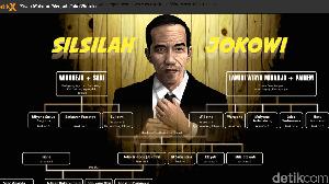 Masa Kecil dan Cerita-cerita Tersembunyi tentang Jokowi