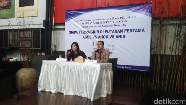 LSI Denny JA: Elektabilitas Agus dan Ahok Naik, Anies Turun