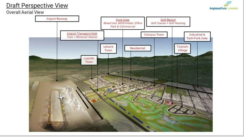 Rancangan Bandara Kulonprogo (Dok. Angkasa Pura I)