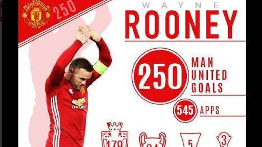 Hebat, Wayne Rooney!