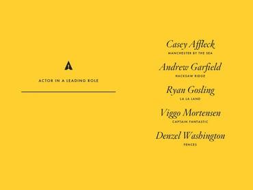 Ini Nominasi Aktor Terbaik Oscar 2017