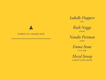 Berikut Nominasi Aktris Terbaik Oscar 2017