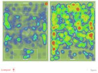 Grafis peta aksi permainan Liverpool (menyerang ke arah atas) dan Tottenham  Hotspur (menyerang ke arah bawah)